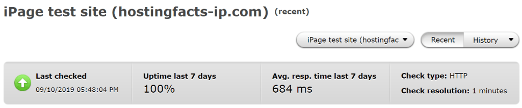 Average uptime and response time performance of ipage over the past 7 days