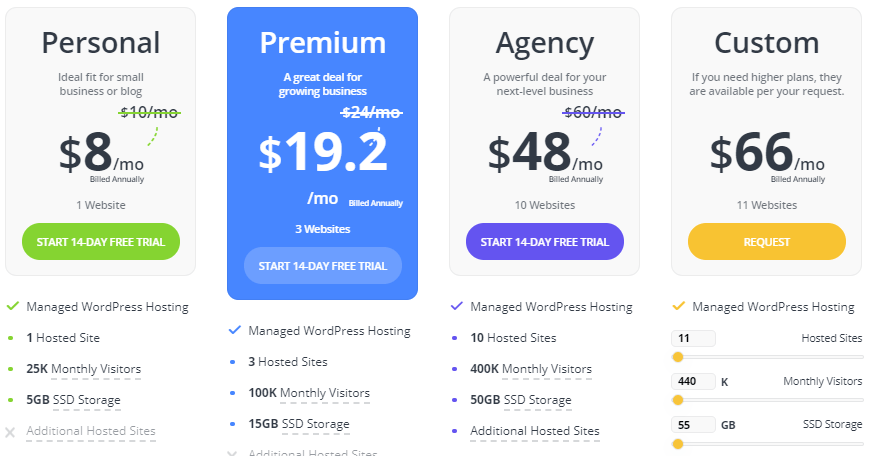 10web annual plans pricing with woblogger20 coupon