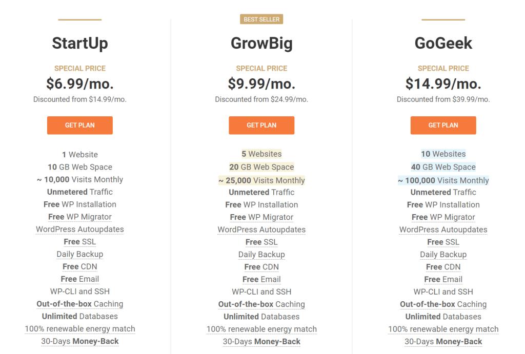 SiteGround Web Hosting WooCommerce