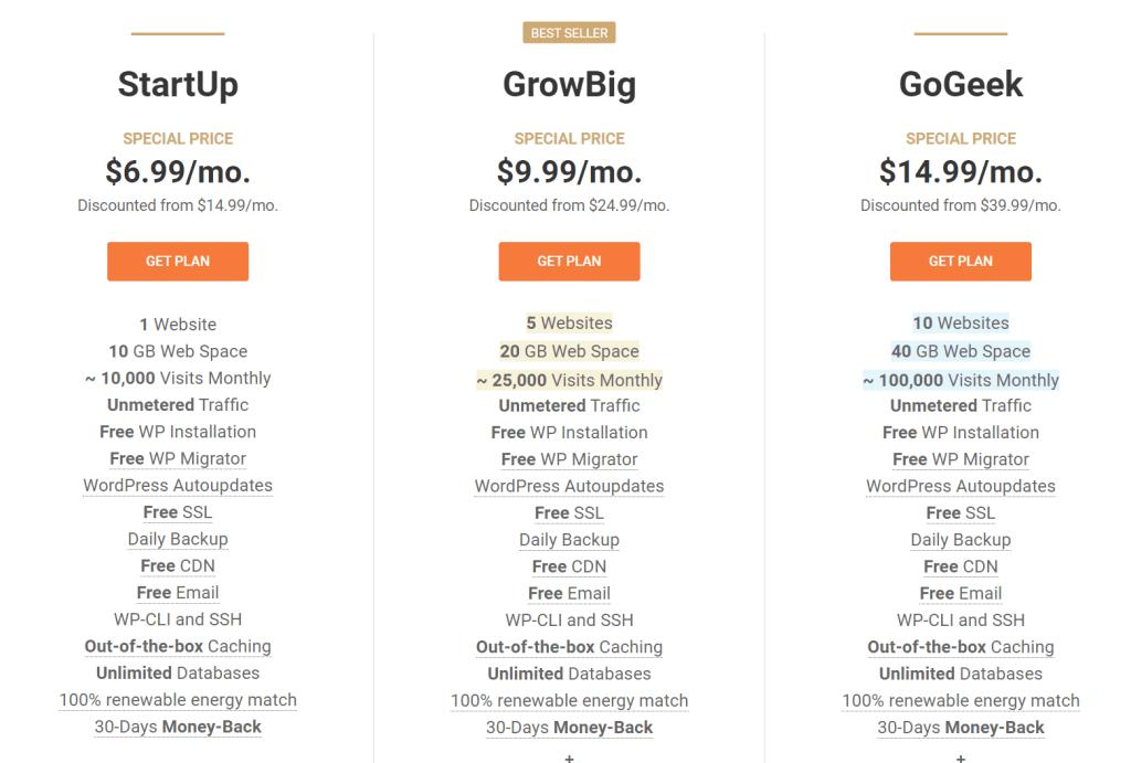 SiteGround Web Hosting WordPress
