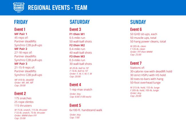 2015_RegWorkoutsGraphic_Teams