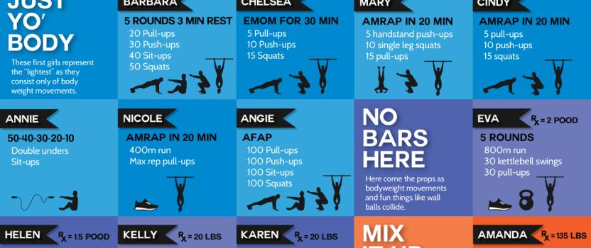 benchmark CrossFit ®* girls