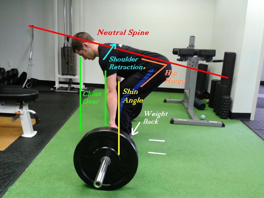 5 exercices en CrossFit ® où vous ne devez jamais négliger votre posture !