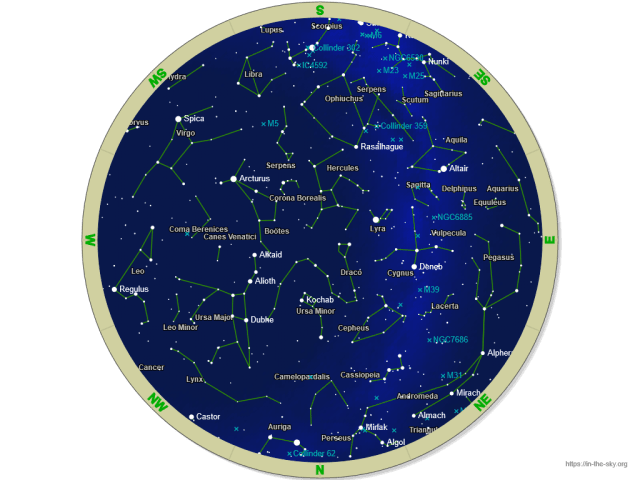 Sky chart for July sky notes.