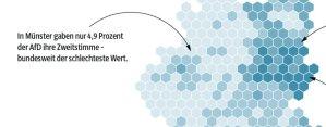 http://www.sueddeutsche.de/politik/bundestagswahl-von-afd-hochburgen-und-welkenden-spd-landschaften-1.3653498