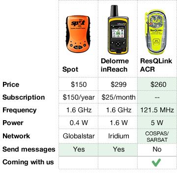 M_Device_comparison2