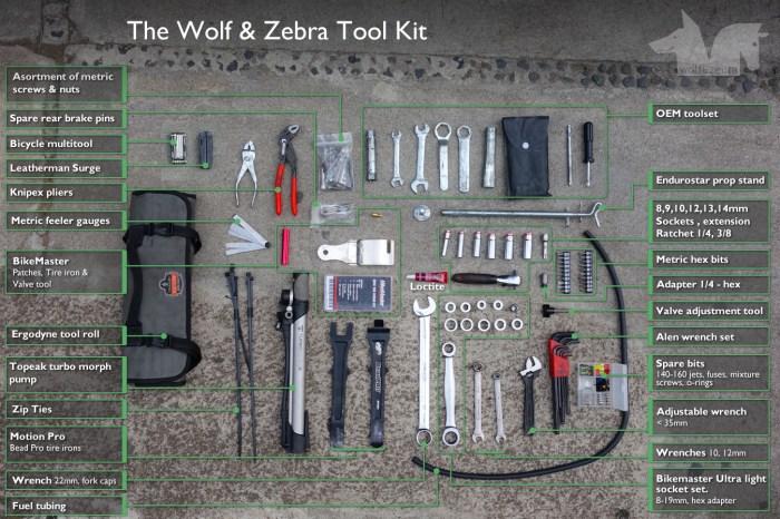 Wolf & Zebra Toolbox