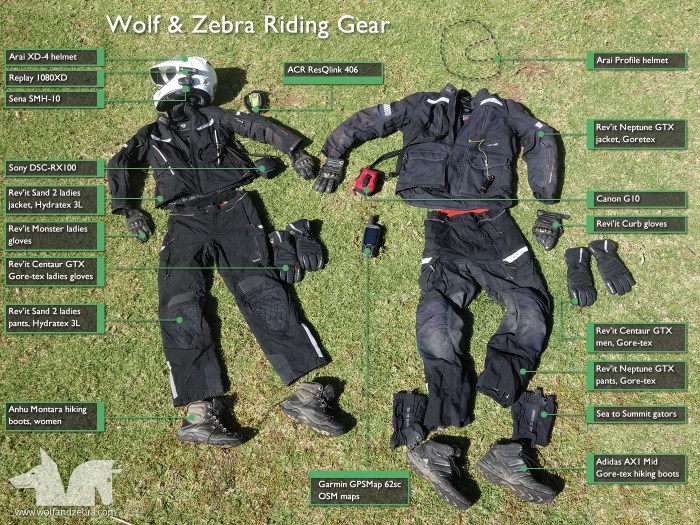 An overview of our riding gear and the few accessories lying in our pockets