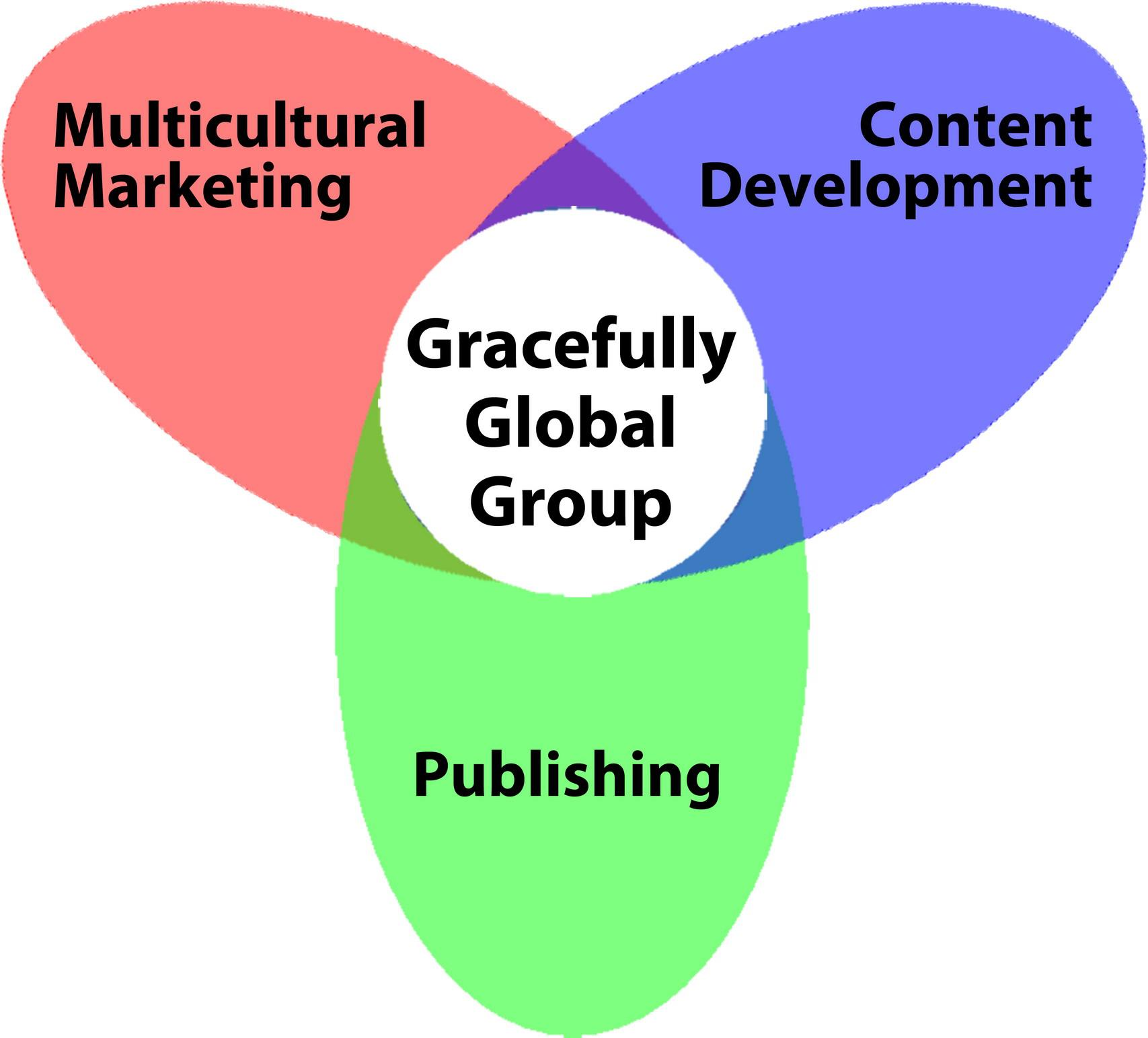 Gracefully Global Group – Premiere publisher of literature
