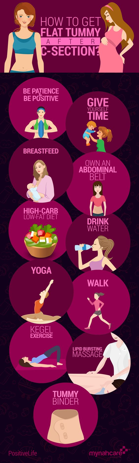 How To Lose Weight After Pregnancy - Women Fitness Magazine