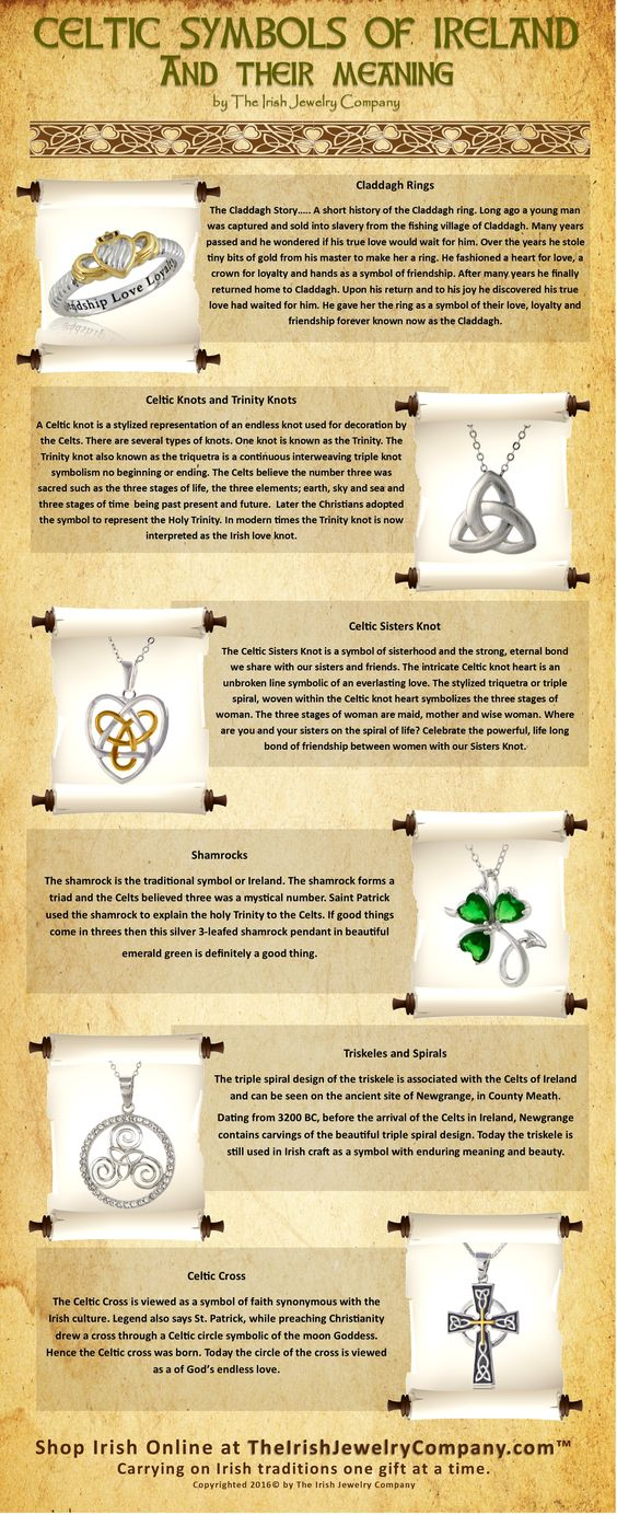 The Origins Of Celtic Jewelry Women Fitness Magazine