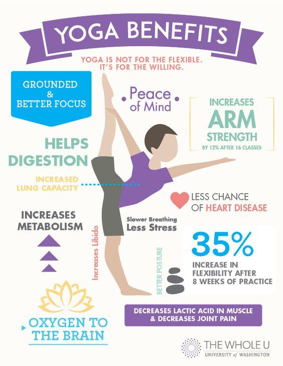 Benefits of Yoga 1