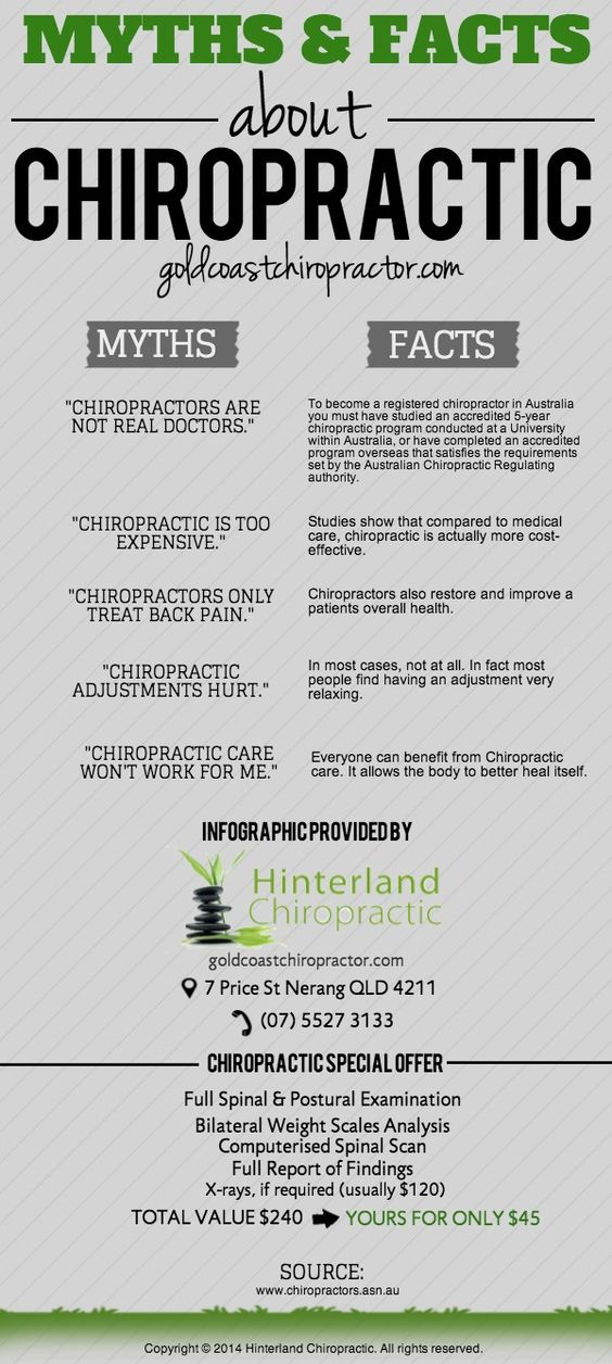 myths and facts about chiropractic