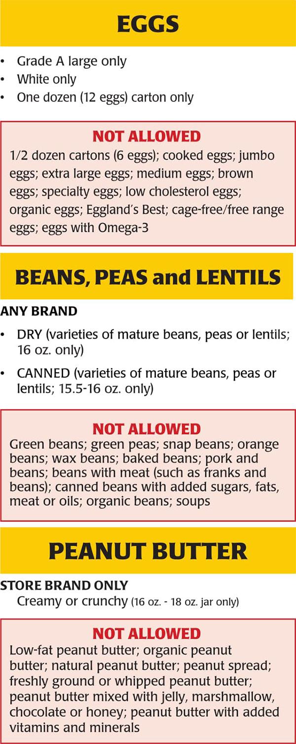 New Jersey Wic Program Authorized Foods