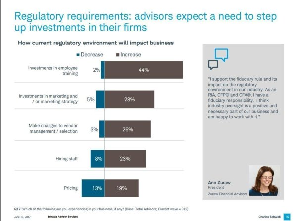 Ann Supports the Fiduciary Rule - Schwab Outlook 2017