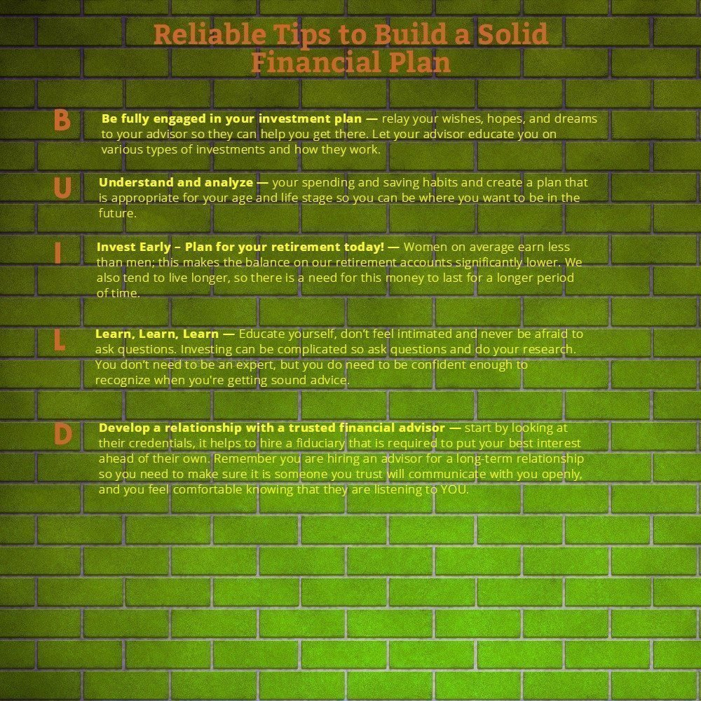 R is for Reliable Tips to Build a Solid Financial Plan