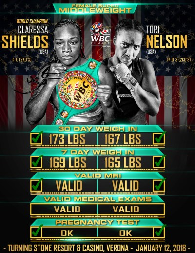 Everything is Set for Friday Night's Claressa Shields / Tori Nelson ShoBox Battle for the Zero (Losses)