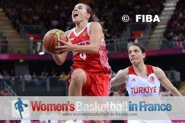 London Olympic Basketball: France join Australia, Russia ...