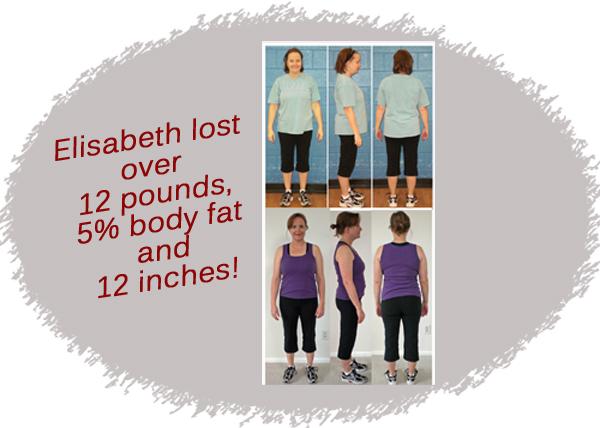 Elisabeth Weight Loss