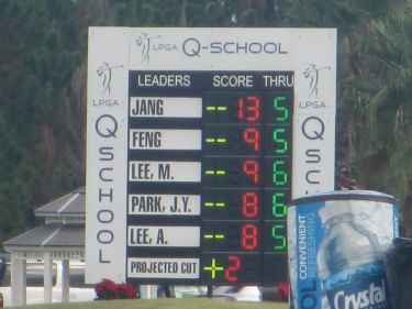 LPGA Q-School