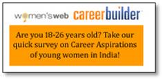 Aspirations of women in India