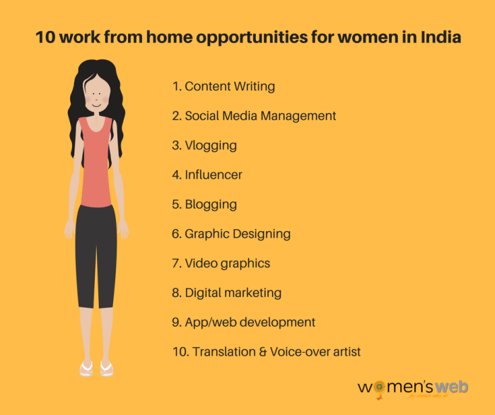 The 20 Most Common WorkFromHome Job Opportunities