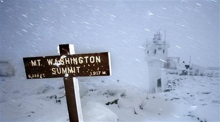 MT Washington wind