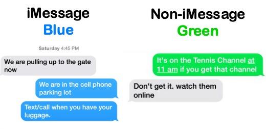 iMessage Blue vs Text Message Green