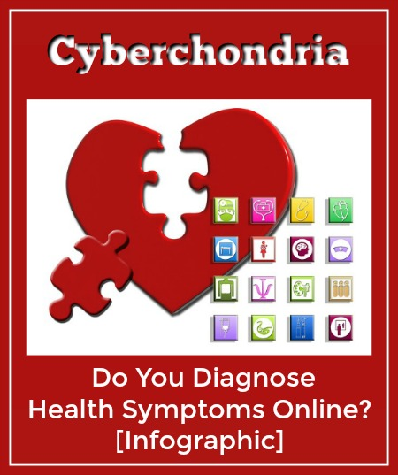 Health Symptoms Online