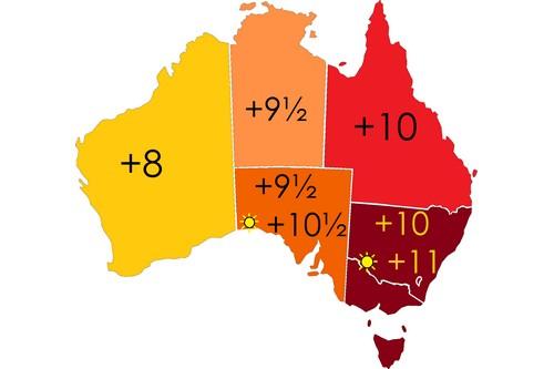 Planning a Trip to Australia