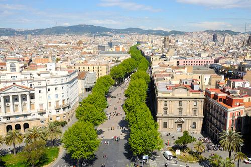 Things To Do In Barcelona