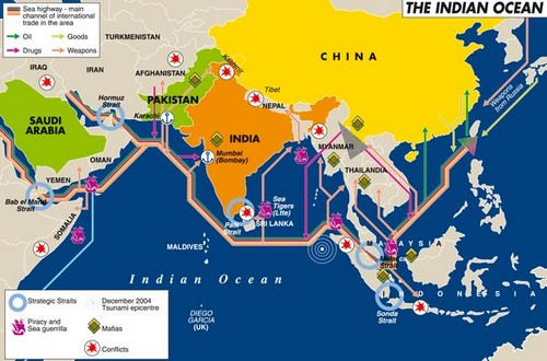 Facts About South-Asian Geopolitics
