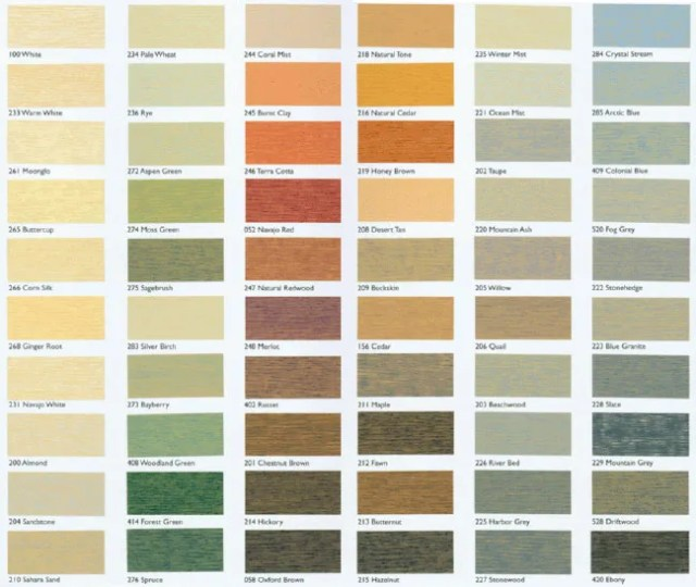 Olympic Semi-Transparent Stains Color Chart