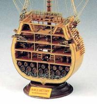 Corel HMS Victory Section