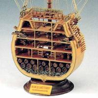HMS Victory Cross Section