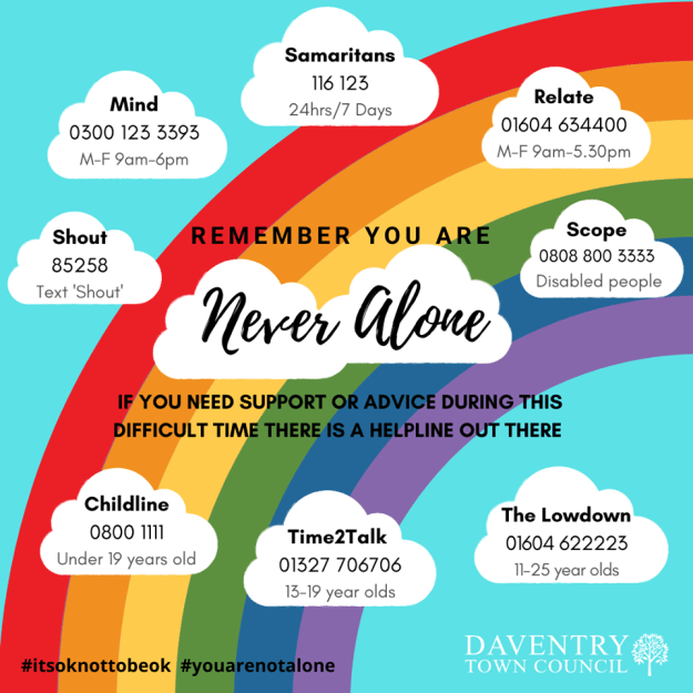 Never Alone Helplines