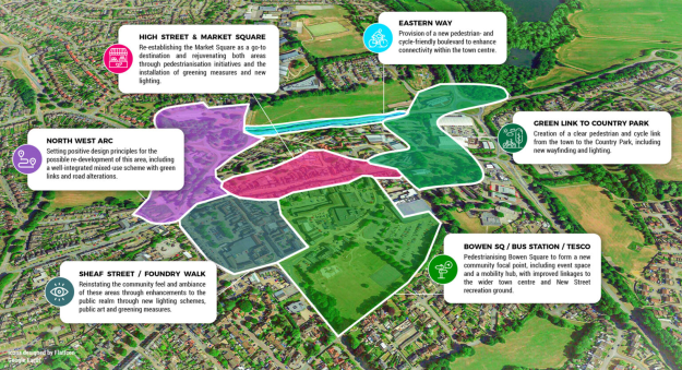 Daventry Town Centre Vision plan