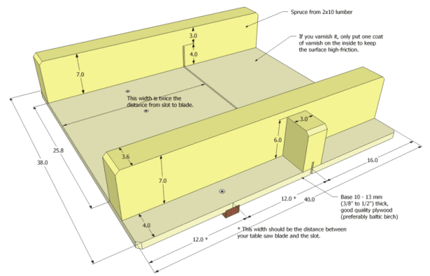 table saw jig plans pdf | Brokeasshome.com