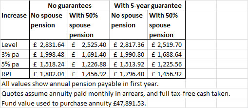 retirement_annuity_table