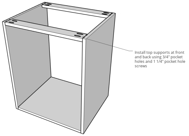 Graphic of cabinet carcass assembly with top supports