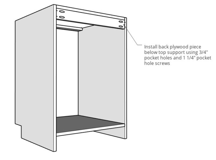 DIY kitchen cabinet base carcass diagram