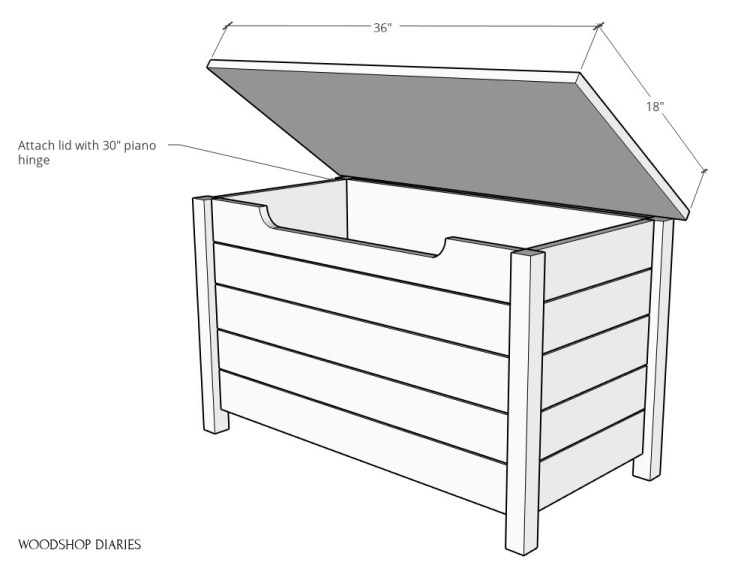 Attaching lid to top of storage chest