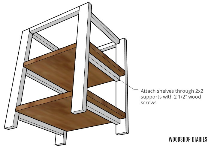Coffee bar table building plans graphic--attaching shelves through shelf supports