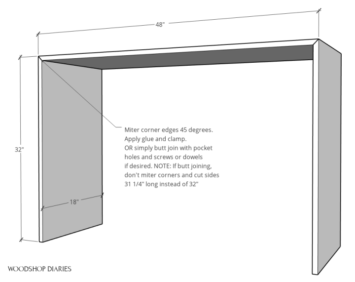 Diagram of desk top and side glue up