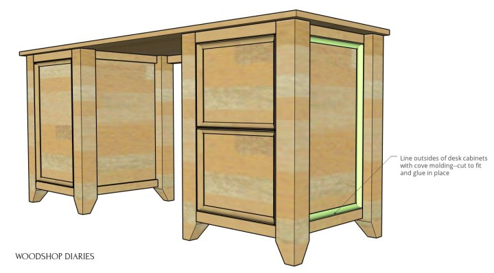 Sketchup graphic of computer desk with cove molding added to the sides