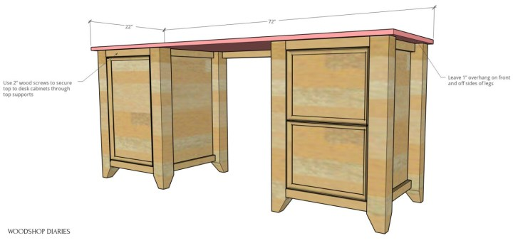 """3/4"""" plywood top installed onto computer desk base cabinets"""