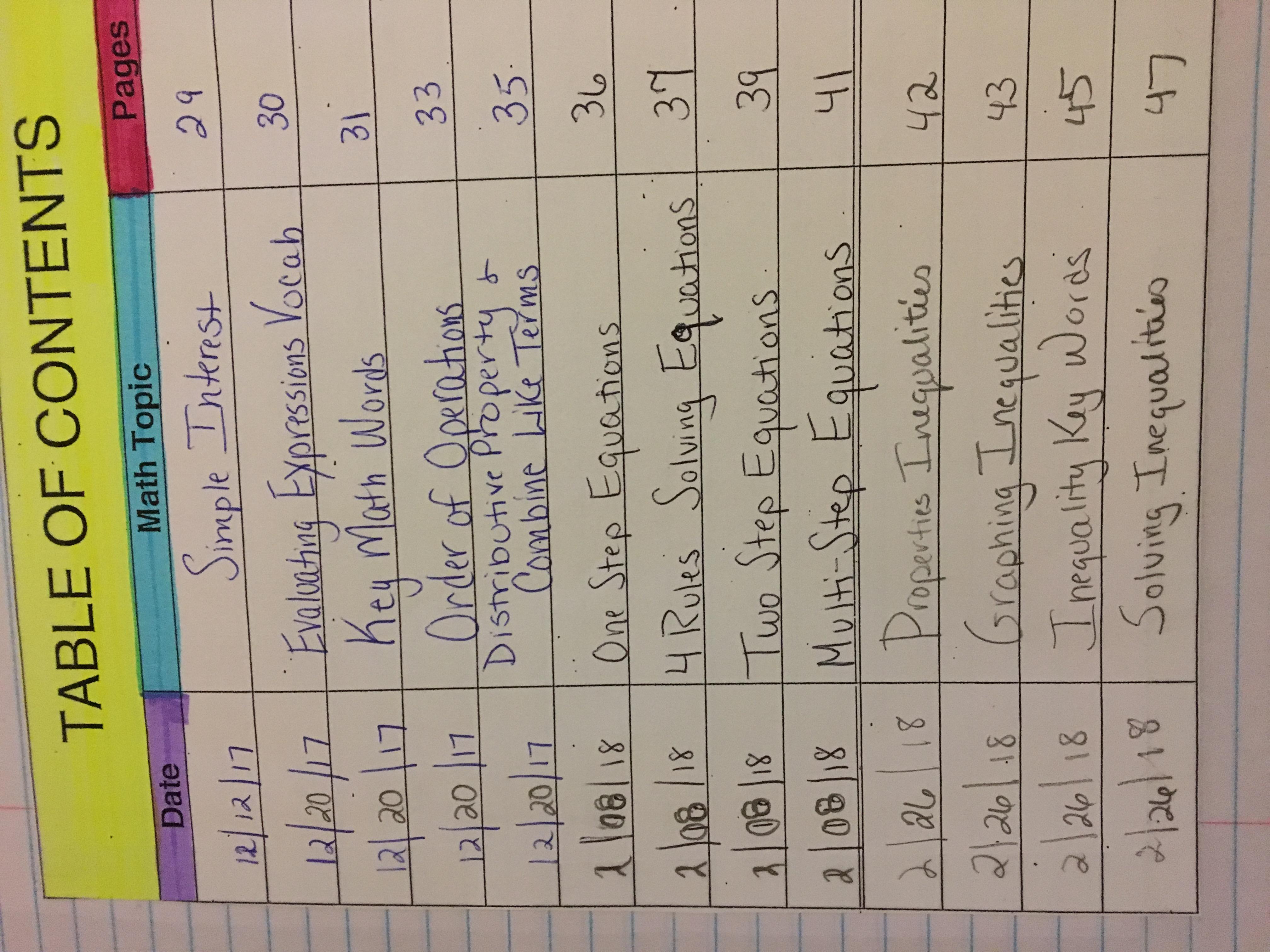 Vinciguerra H 6th Grade Math