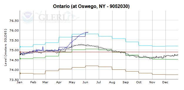 Ontario_1559999431355.JPG