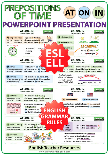 Powerpoint Prepositions