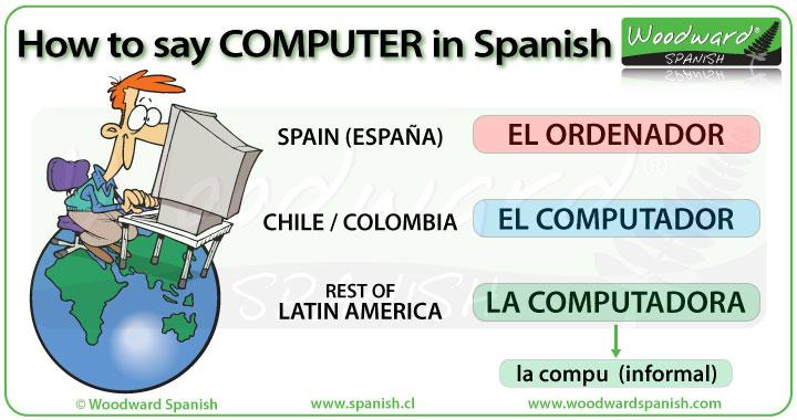 How Say Fun Spanish